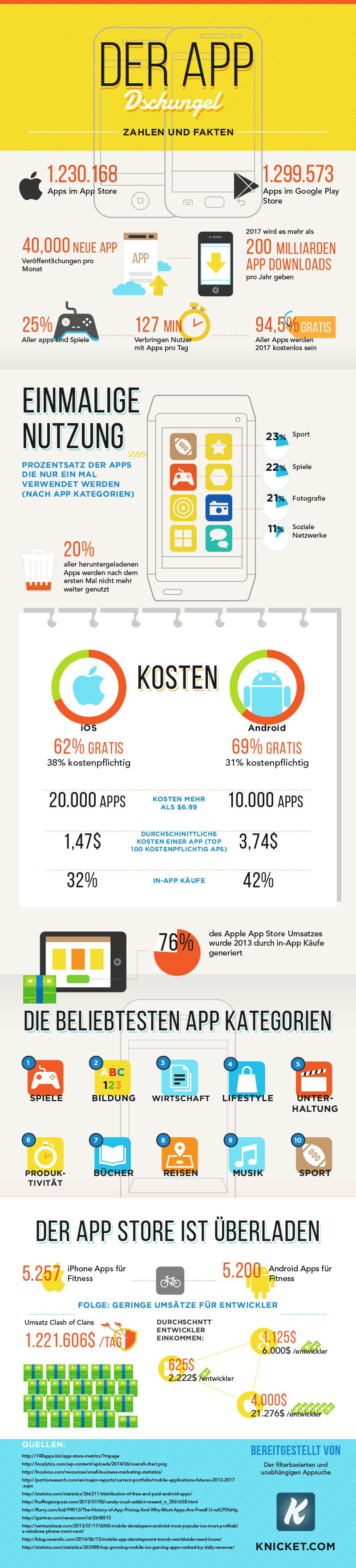 knicket infografik deutsch